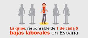 1.520 millones de euros: este es el coste de las bajas por gripe en España