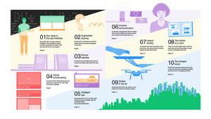 La tecnología será más 'humana' desde 2018, según un informe de Ericsson sobre tendencias TIC
