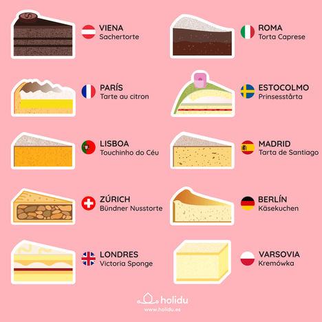 Las 10 ciudades europeas más dulces para los viajeros más golosos… ¡y sus tartas!