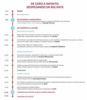 El evento global Big Data Week reúne en Madrid a los mejores expertos en Big Data de la mano de Synergic Partners