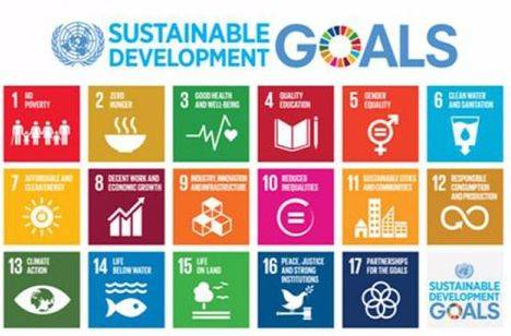 Worldline se compromete a apoyar los objetivos de Desarrollo Sostenible de las Naciones Unidas