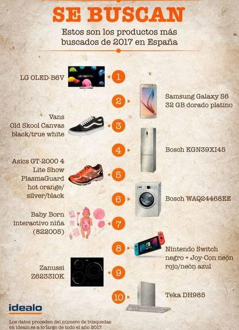 Televisores y smartphones, lo más buscado del año en España