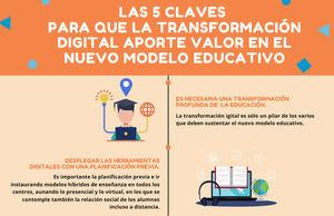 La transformación digital en la educación: un reto que va más allá de lo tecnológico