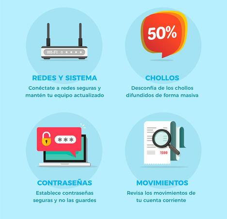 Amazon Prime Day: 8 consejos para comprar con seguridad y aprovechar las ofertas online