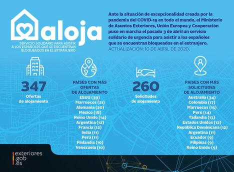 """Más de 300 españoles ofrecen su alojamiento a otros españoles varados en el extranjero a través de """"Aloja"""", la nueva plataforma lanzada por Exteriores"""