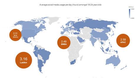 Análisis del uso de redes sociales en el mundo