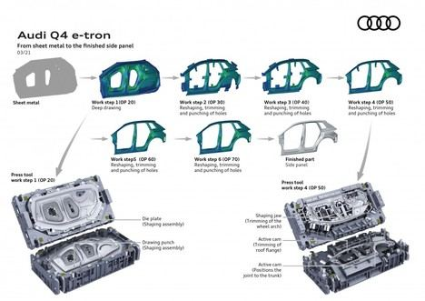 Precisión en cada detalle del diseño emocional del Audi Q4 e-tron