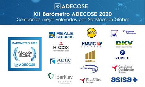 ADECOSE presenta mediante un evento virtual los resultados de la XII Edición del BARÓMETRO 2020