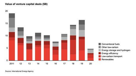Bain & Company estima que el actual mercado mundial del hidrógeno podría duplicarse de aquí a 2050