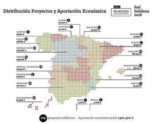 Bankia destina casi 2 millones de euros a 275 ONGS por el cumplimiento de objetivos de sus empleados