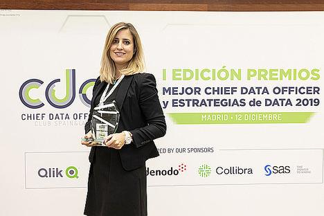 Bankia, Premio Big Data.