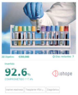 Biohope supera los 300.000 € de financiación