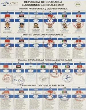 Boleta visada por todos los partidos políticos que se presentan a las elecciones del 7 de noviembre.