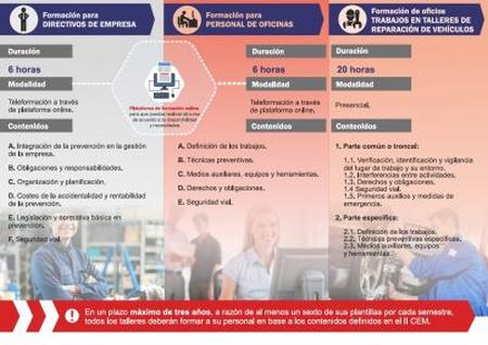 CETRAA ofrecerá cursos de formación en prevención de riesgos laborales a sus asociados