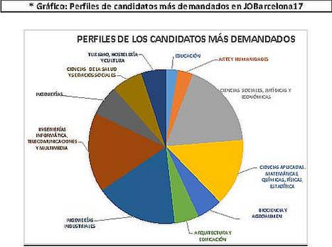 JOBarcelona'17 se posiciona como foco de atracción de talento junior para empresas líderes