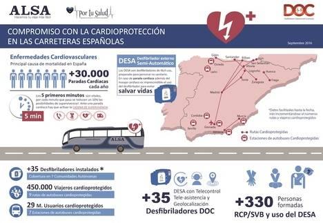 ALSA ofrece cardioprotección a 450.000 viajeros en autobús