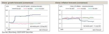 China, el primero en salir de la crisis