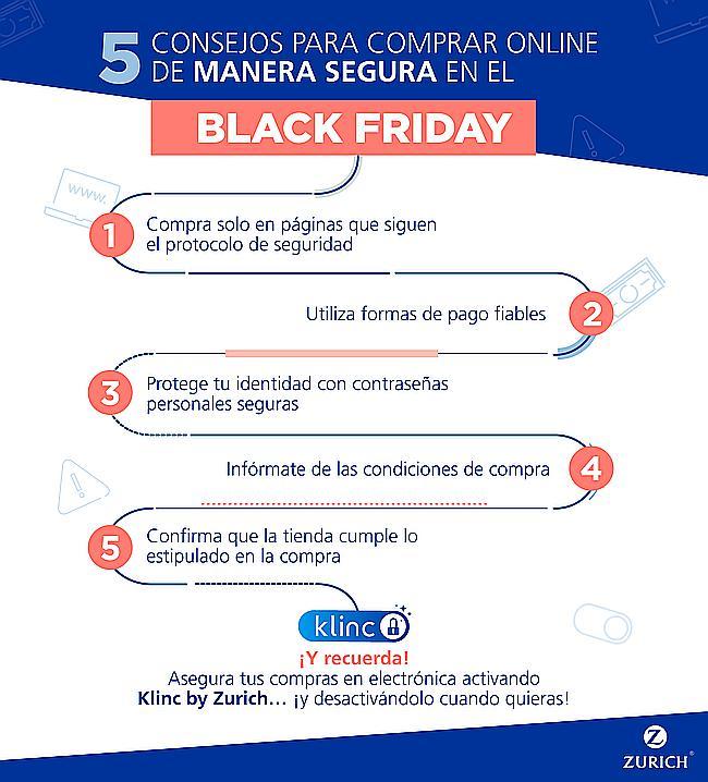 ede8a2ca3 Cinco consejos para detectar fraudes online y comprar de forma segura  durante el Black Friday