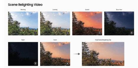 Cómo la IA de Galaxy S21 mejora tus fotos en un abrir y cerrar de ojos