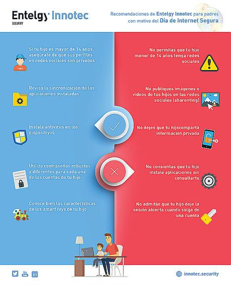 Los diez consejos de Entelgy Innotec Security para proteger a los menores en el Día de Internet Segura