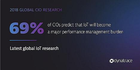 El 75% de los CIO cree que los ingresos de su compañía pueden verse afectados por los problemas de rendimiento de las aplicaciones