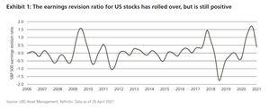 Desaceleración de la actividad y la aceleración global… ¿Quién gana?