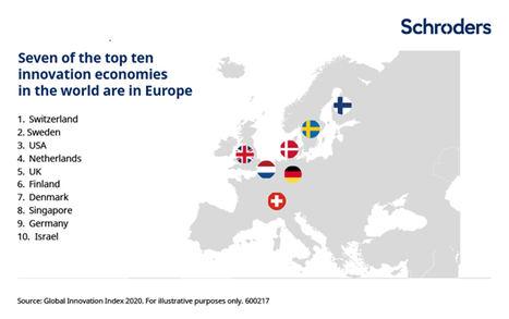 ¿Dónde se puede encontrar innovación en Europa?