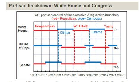 EE.UU., un país dividido