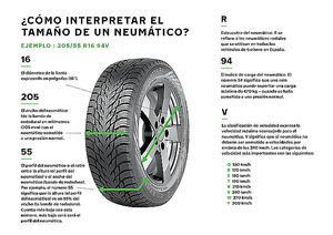 ¿Neumáticos anchos o estrechos? Le explicamos cómo su elección afectará a la conducción de su vehículo