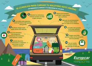 Europcar España da 10 claves para que puedas sacar el máximo partido a tu maletero y tengas un desplazamiento seguro