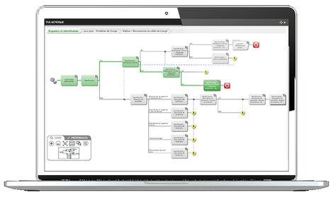 EasyVista y DEC juntos para mejorar la experiencia de cliente