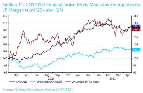 Ebury prevé que la apreciación del yuan chino frente al dólar se prolongue durante todo 2022