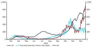 Ebury sitúa el cruce del euro-dólar en el nivel de 1,25 a finales de 2021