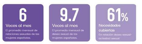 El Orgasmo Femenino tiene su Día Internacional el próximo domingo, 8 de agosto