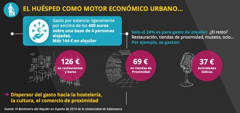 El alquiler vacacional reivindica su papel como motor turístico urbano con un gasto superior a 550 euros por estancia