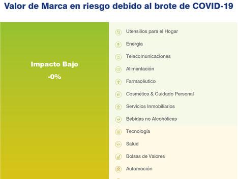 El coronavirus no infecta a las marcas de telecomunicaciones según Brand Finance