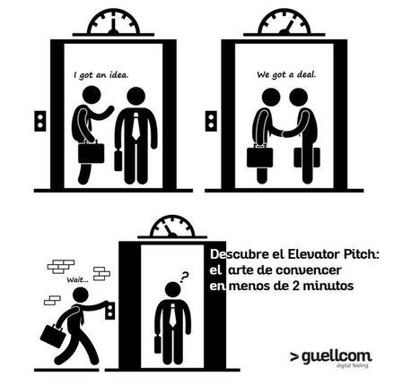 Elevator pitch: el arte de convencer en menos de dos minutos