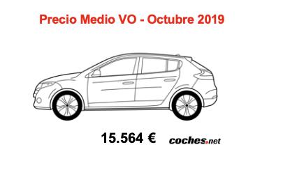 El precio del vehículo de ocasión sube hasta los 15.564 € en octubre