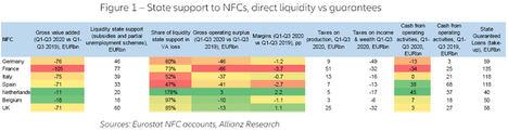 Empresas europeas: el efectivo (activo) es el rey