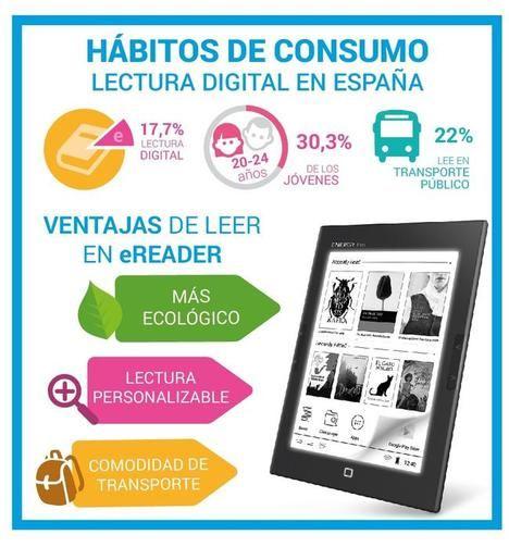 Una rosa y un eReader: el libro electrónico ya forma parte de los hábitos de lectura en los españoles