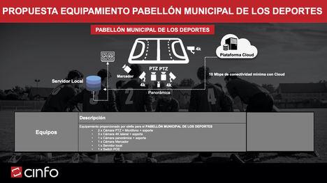 El Pabellón de Deportes de Pontevedra estrena un producto puntero de inteligencia artificial que permite la difusión remota en streaming de eventos deportivos