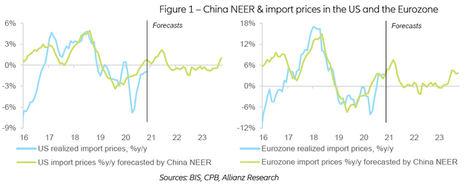 ¿Está China reflotando el mundo, contenedor a contenedor?