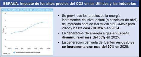 ¿Está fallando el Sistema Europeo de Emisiones de CO2?