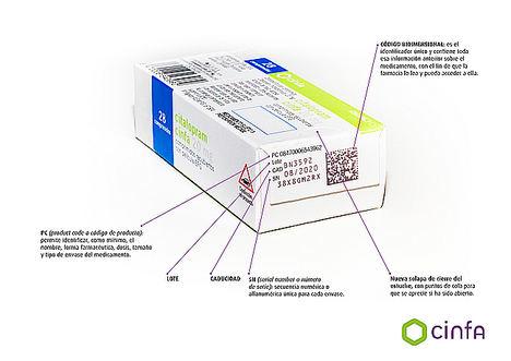 Cinfa incorpora un doble sistema de seguridad a sus medicamentos para evitar falsificaciones
