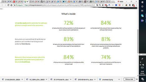 El 52% de los consumidores usa de manera habitual dispositivos con tecnología de Internet de las Cosas en todo el mundo y un 64% declara fallos continuos