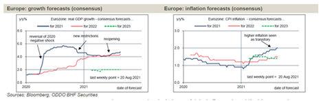 Europa inicia su recuperación marcada por la escasez de componentes