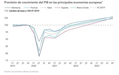 Europa: razones para el optimismo... y la prudencia
