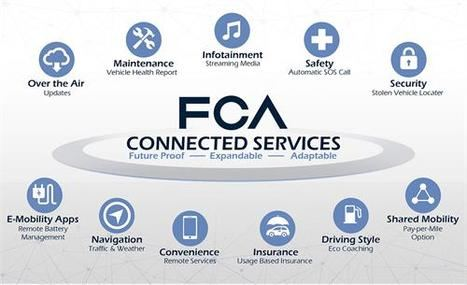 FCA selecciona las tecnologías de Harman (Samsung) y Google