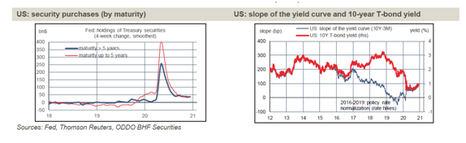 FOMC: un status quo para cerrar un año excepcional