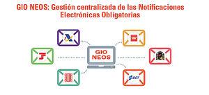 GIO-NEOS: más de 75.000 accesos mensuales a las Sedes Electrónicas para la gestión de las Notificaciones Electrónicas Obligatorias